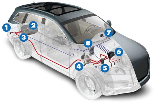 Easy Fast LPG VSI System